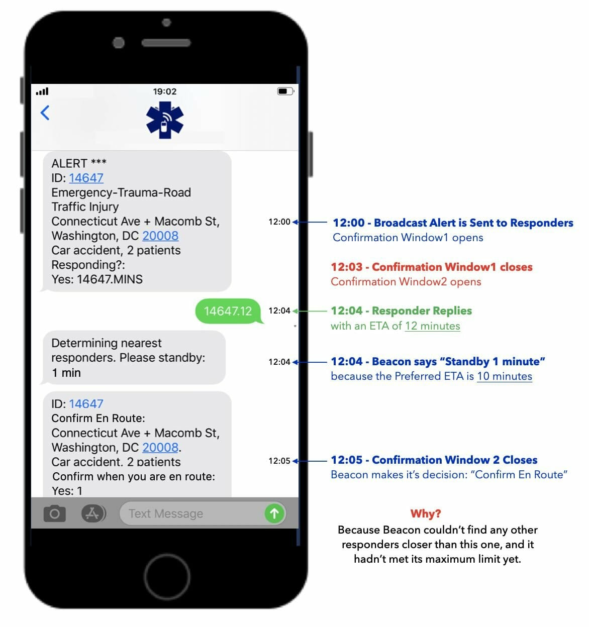 Confirmation Window2 Example - Dispatcher Guide - Beacon Emergency Dispatch v5.0