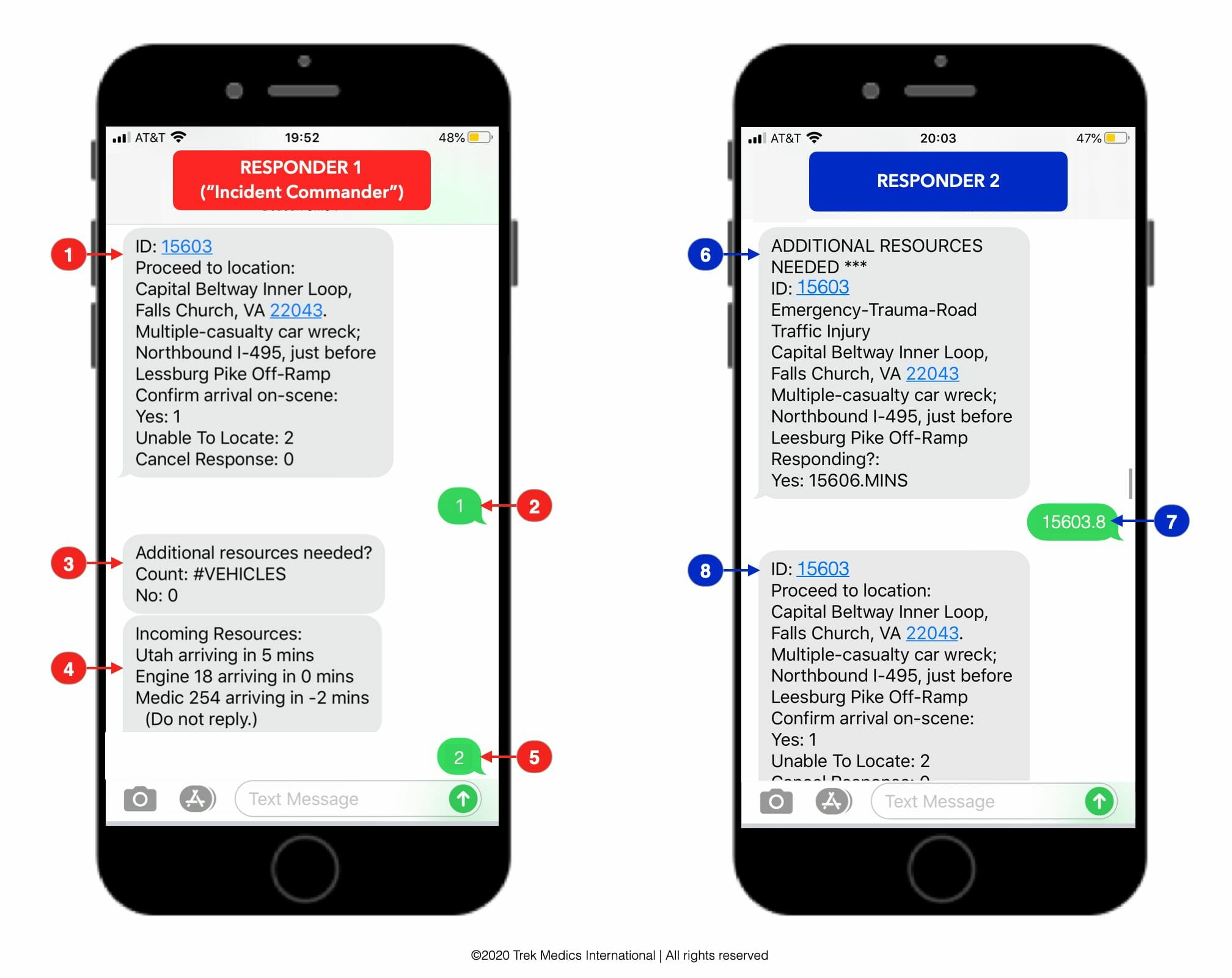 How to Request Additional Resources through SMS - Beacon Emergency Dispatch
